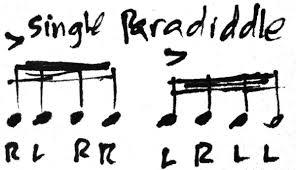 https://sites.google.com/a/clasemusica.com/clasemusica/Home/02-segundo-de-la-eso/materiales-y-recursos-de-segundo-de-la-eso/percusion/paradiddles