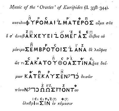 Unit 03 2eso Brief Notes On Musical Notation La Clase De Msica